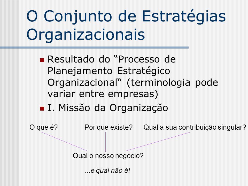 O Conjunto de Estratégias Organizacionais