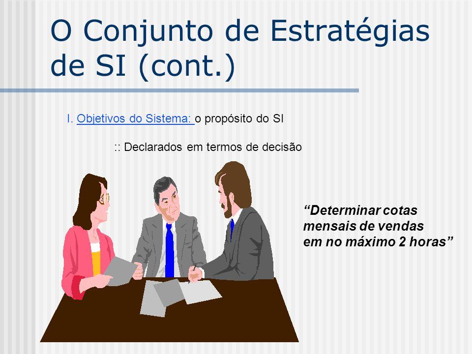 O Conjunto de Estratégias de SI (cont.)