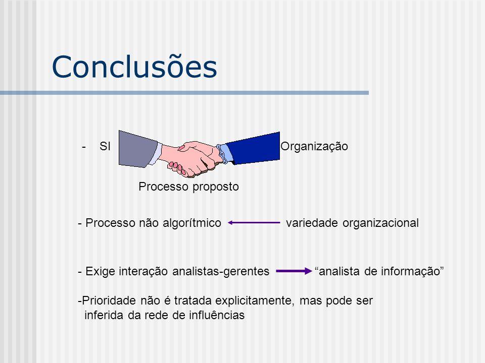 Conclusões - SI Organização Processo proposto