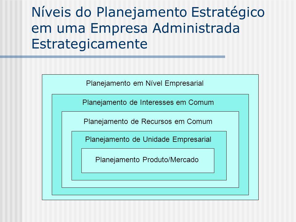 Níveis do Planejamento Estratégico em uma Empresa Administrada Estrategicamente