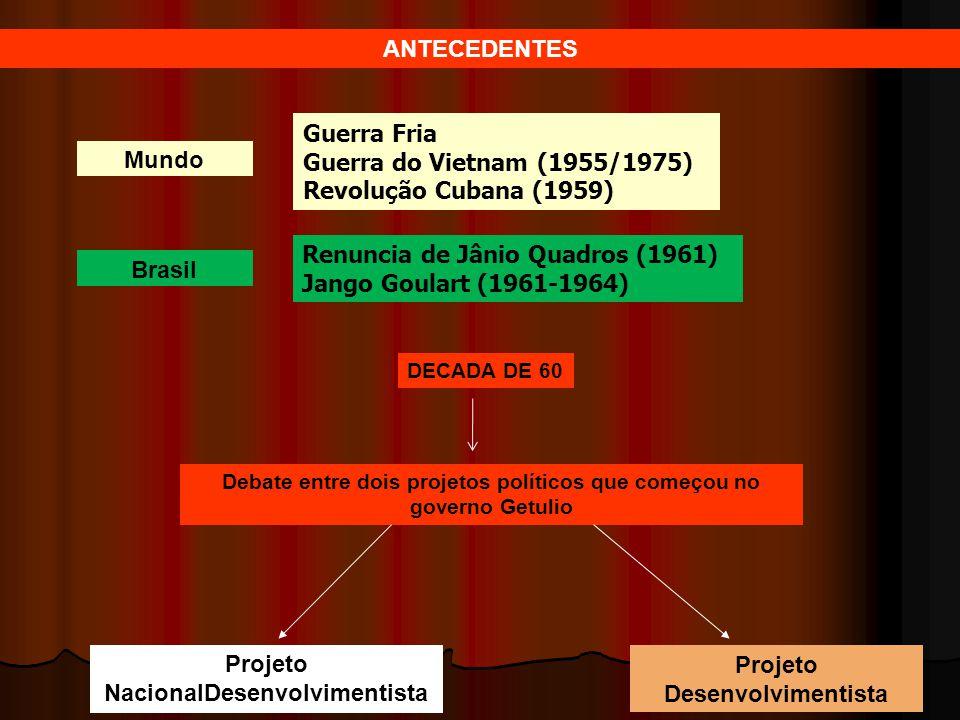 Renuncia de Jânio Quadros (1961) Jango Goulart (1961-1964) Brasil
