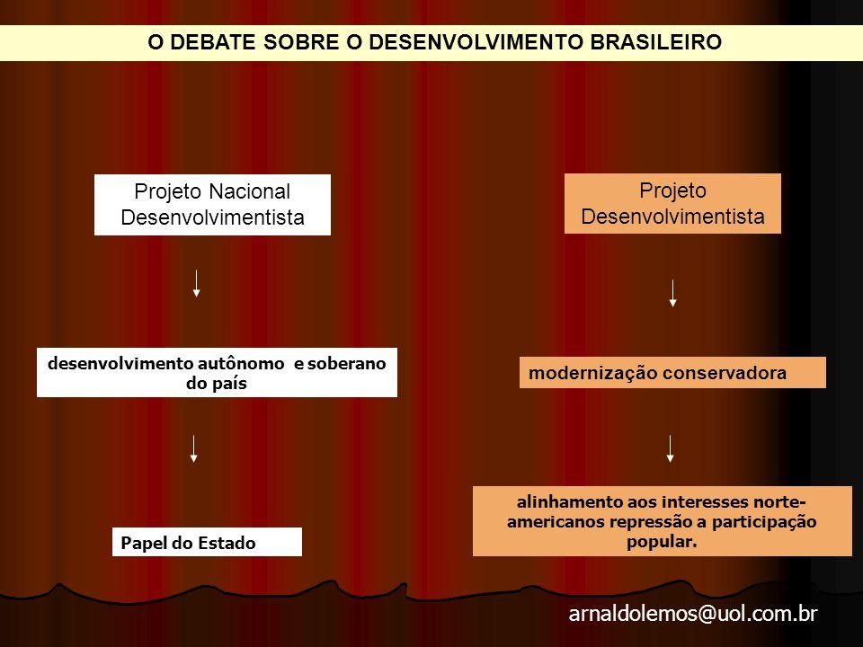 O DEBATE SOBRE O DESENVOLVIMENTO BRASILEIRO