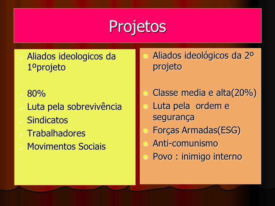 Projetos Aliados ideologicos da 1ºprojeto