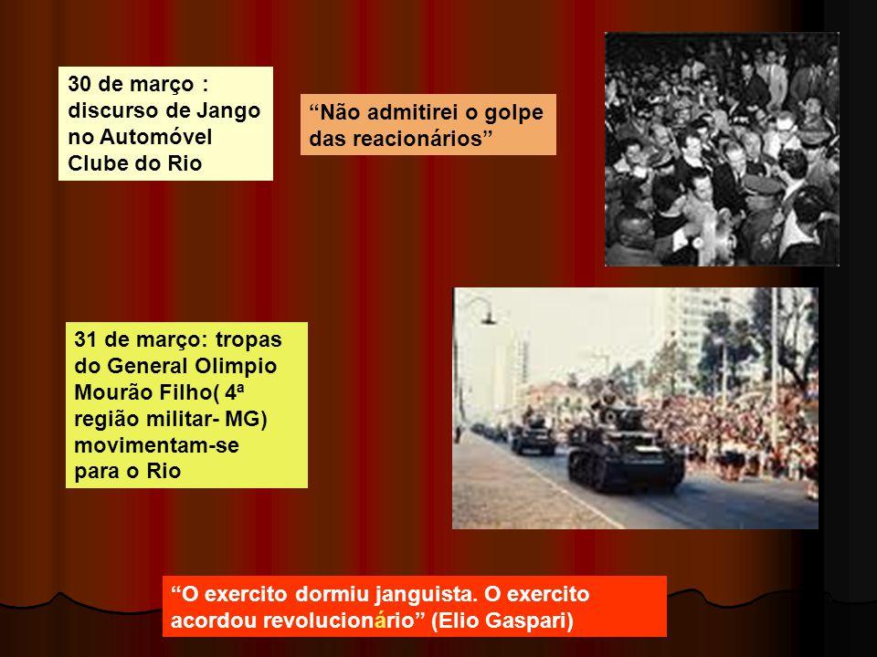 30 de março : discurso de Jango no Automóvel Clube do Rio