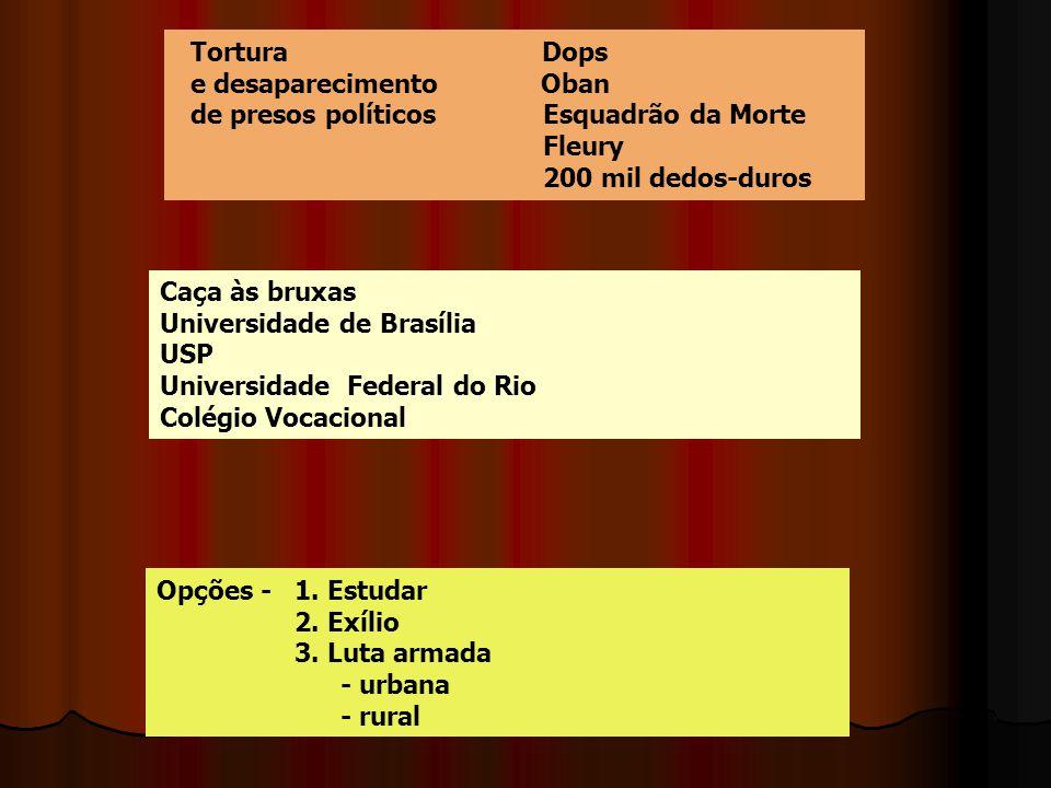 Tortura Dops e desaparecimento Oban. de presos políticos Esquadrão da Morte.