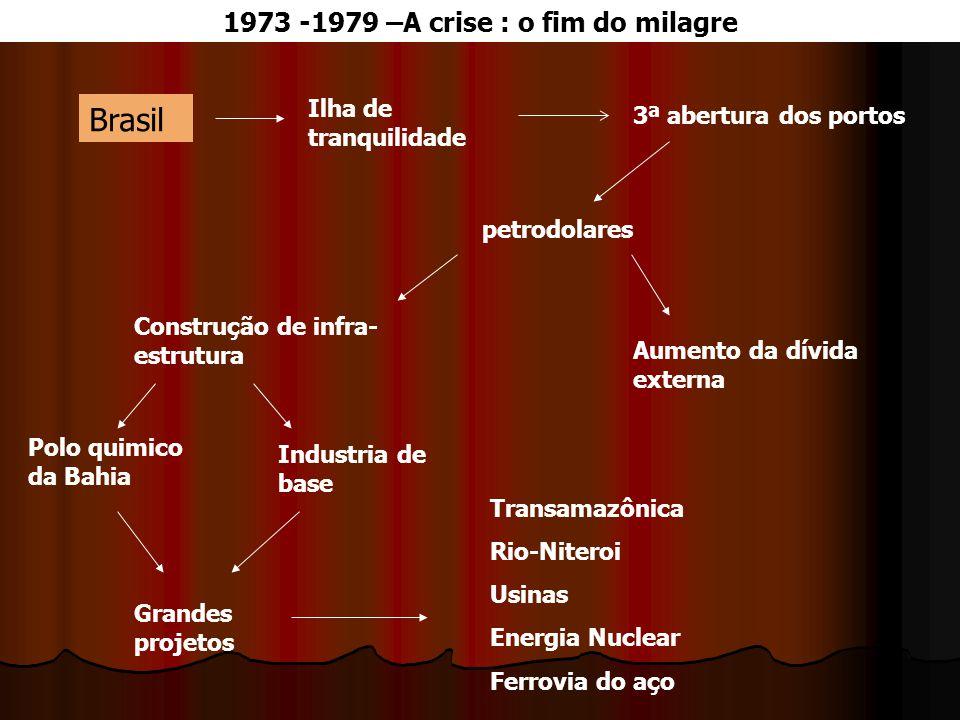 1973 -1979 –A crise : o fim do milagre