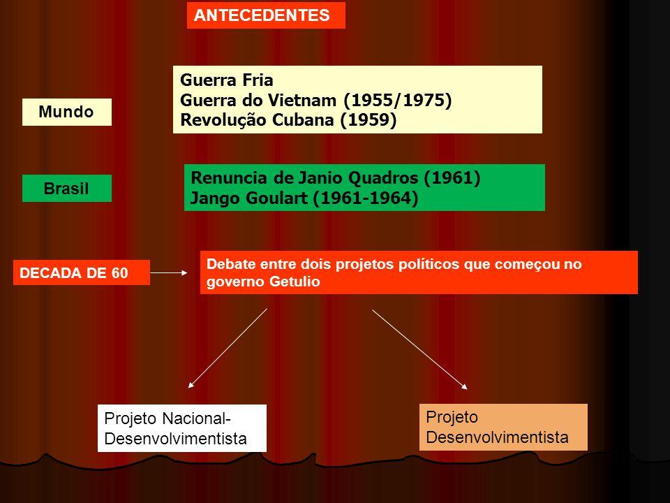 Renuncia de Janio Quadros (1961) Jango Goulart (1961-1964) Brasil