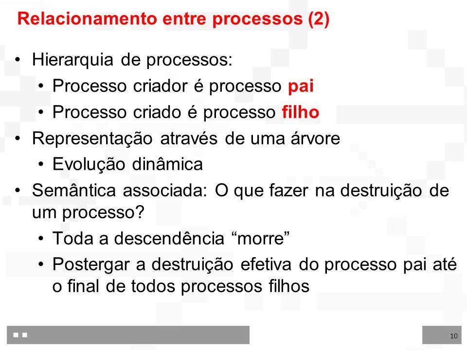 Relacionamento entre processos (2)