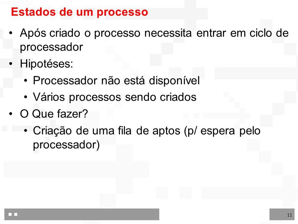 Estados de um processo Após criado o processo necessita entrar em ciclo de processador. Hipotéses: