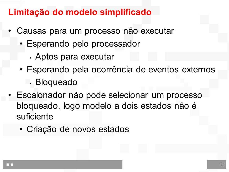 Limitação do modelo simplificado