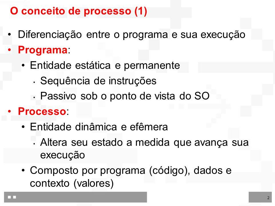 O conceito de processo (1)