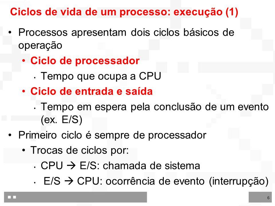 Ciclos de vida de um processo: execução (1)