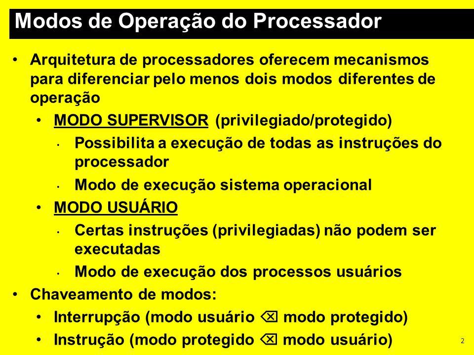 Modos de Operação do Processador