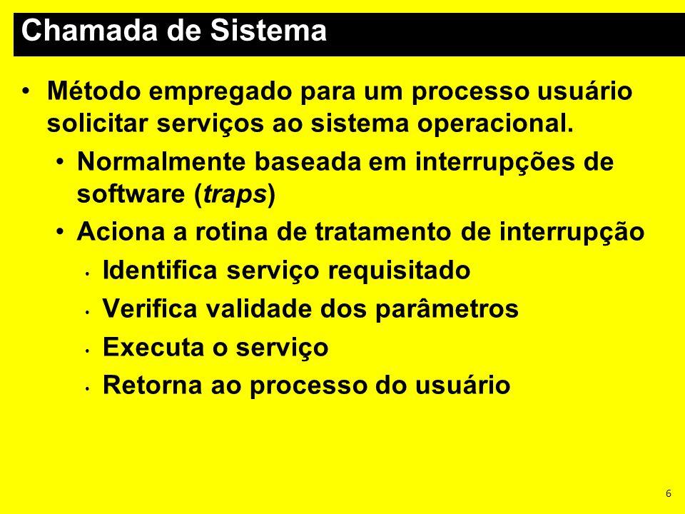Chamada de Sistema Método empregado para um processo usuário solicitar serviços ao sistema operacional.
