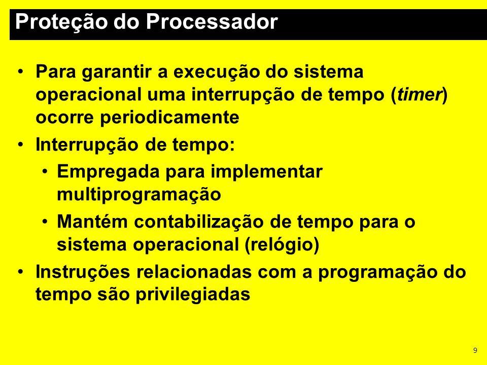 Proteção do Processador