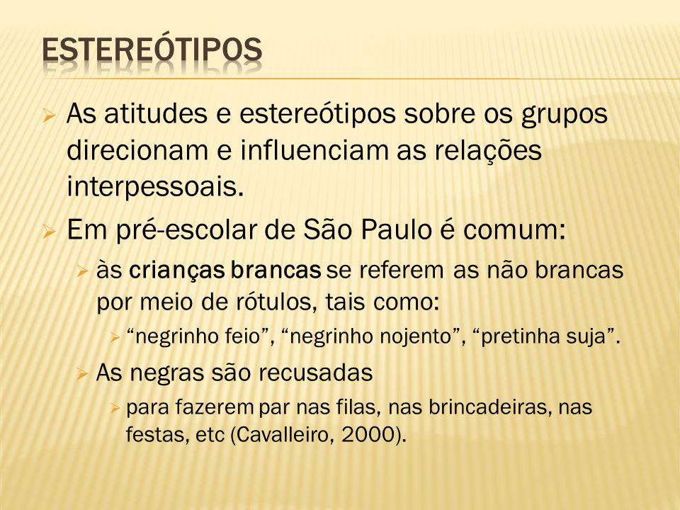 Estereótipos As atitudes e estereótipos sobre os grupos direcionam e influenciam as relações interpessoais.