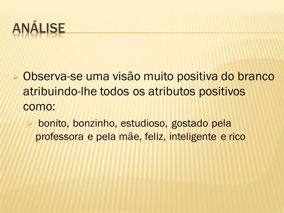 AnÁlise Observa-se uma visão muito positiva do branco atribuindo-lhe todos os atributos positivos como: