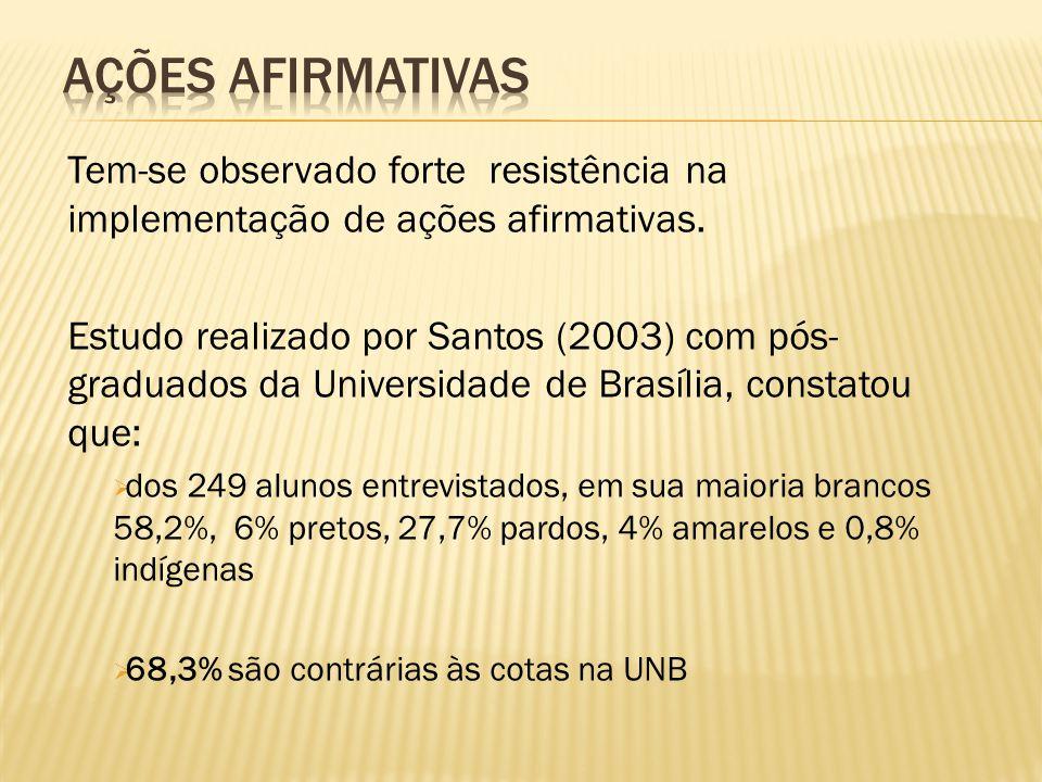 Ações afirmativas Tem-se observado forte resistência na implementação de ações afirmativas.