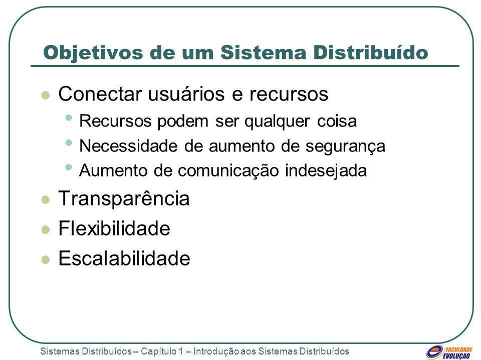Objetivos de um Sistema Distribuído