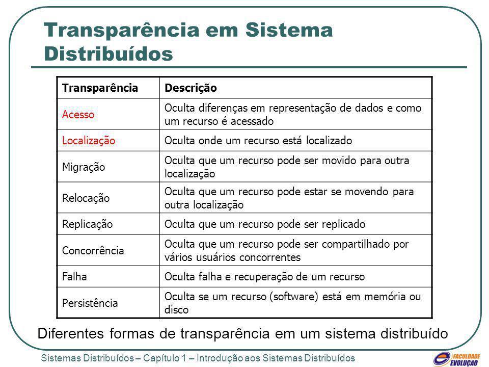 Transparência em Sistema Distribuídos