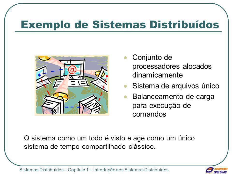 Exemplo de Sistemas Distribuídos