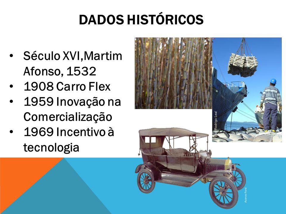 Dados históricos Século XVI,Martim Afonso, 1532 1908 Carro Flex
