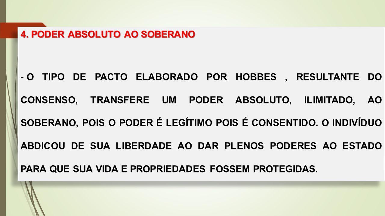 4. PODER ABSOLUTO AO SOBERANO