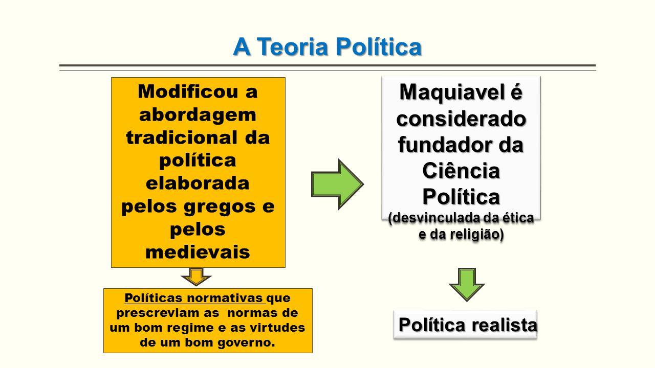 A Teoria Política Maquiavel é considerado fundador da Ciência Política