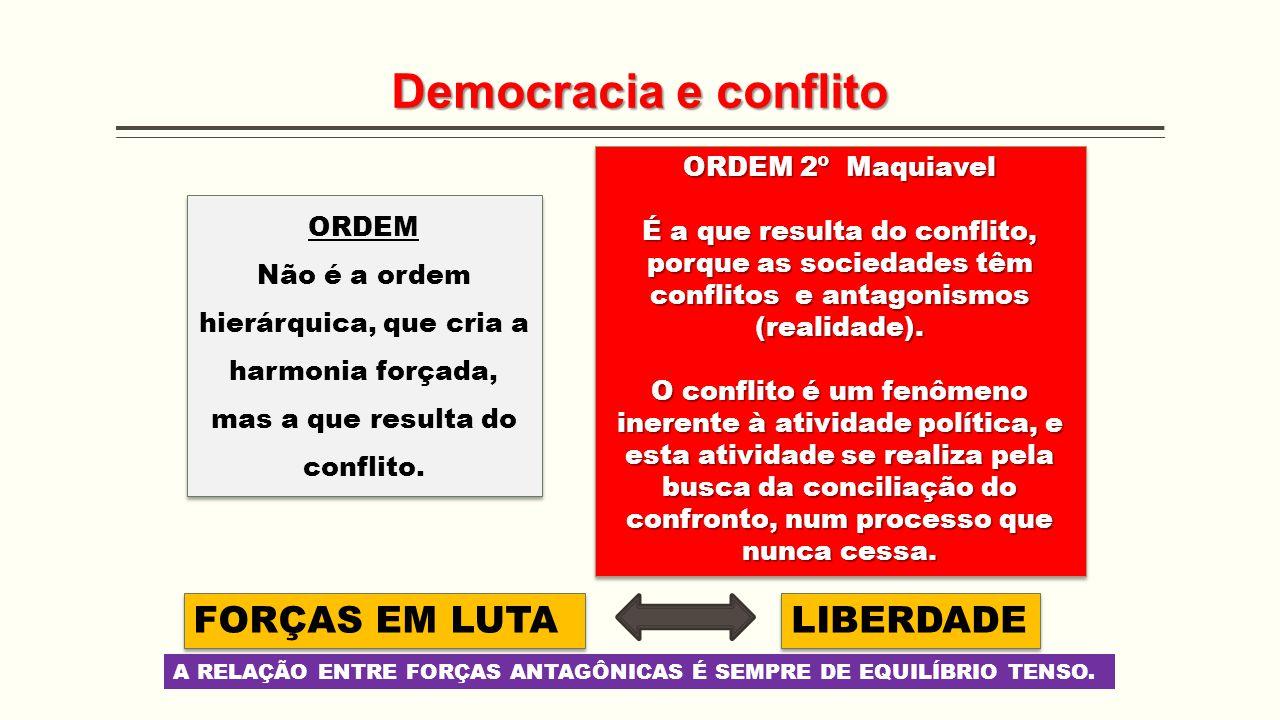Democracia e conflito FORÇAS EM LUTA LIBERDADE ORDEM 2º Maquiavel