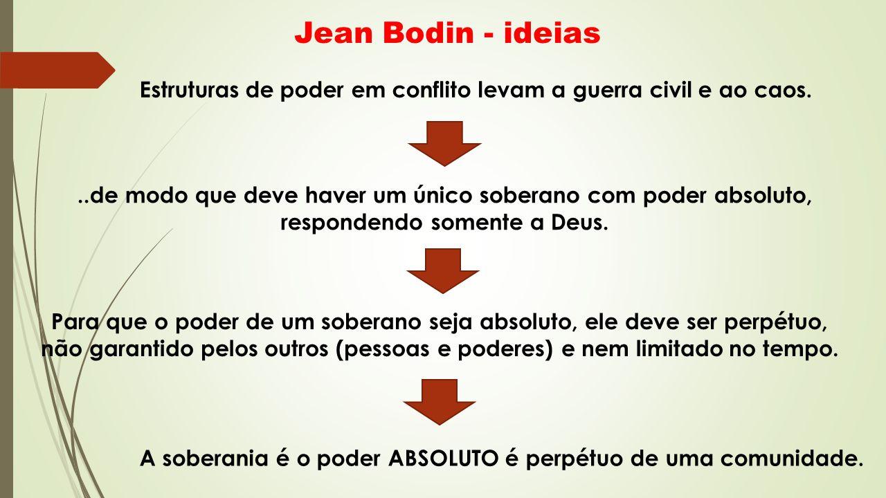Jean Bodin - ideias Estruturas de poder em conflito levam a guerra civil e ao caos.