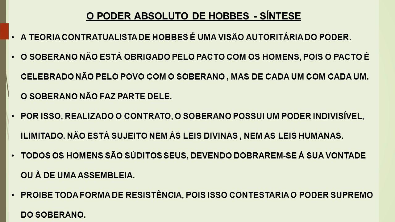 O PODER ABSOLUTO DE HOBBES - SÍNTESE