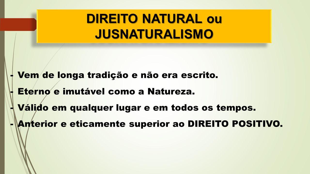 DIREITO NATURAL ou JUSNATURALISMO