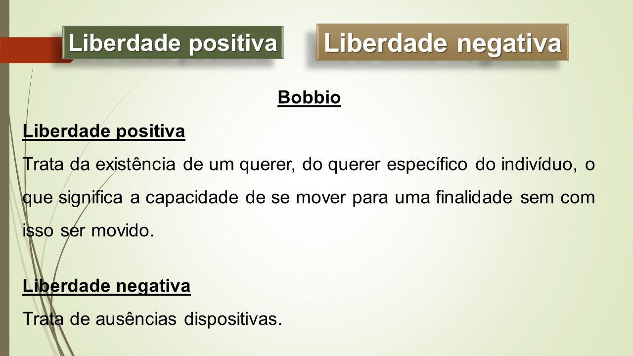 Liberdade negativa Liberdade positiva Bobbio Liberdade positiva