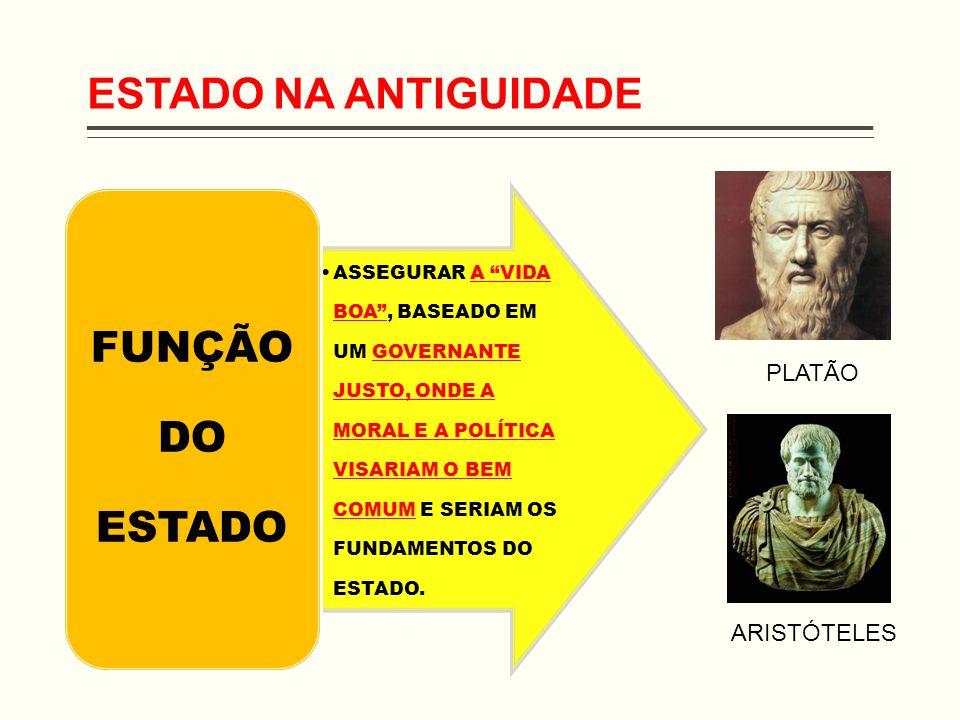 ESTADO NA ANTIGUIDADE FUNÇÃO DO ESTADO PLATÃO ARISTÓTELES