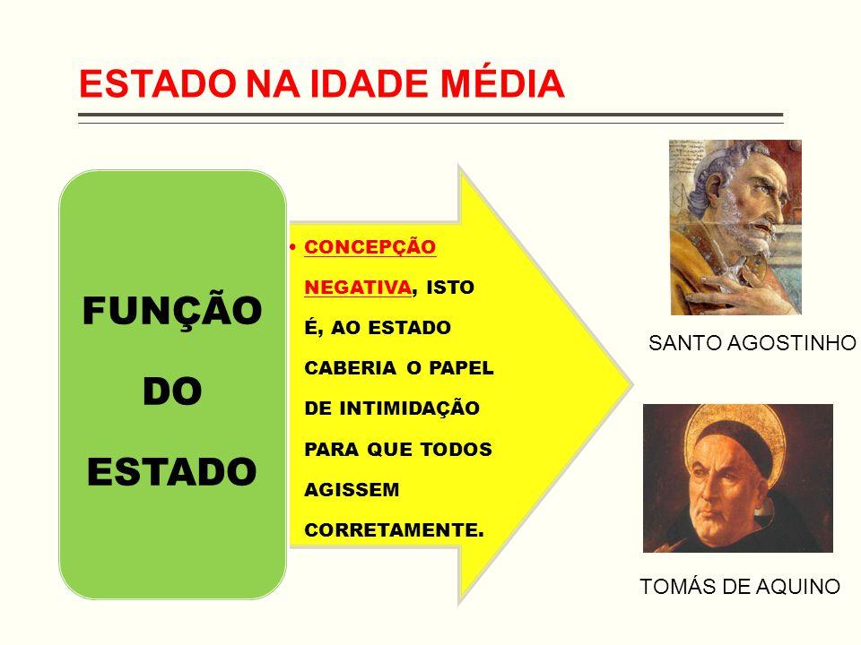 ESTADO NA IDADE MÉDIA FUNÇÃO DO ESTADO SANTO AGOSTINHO TOMÁS DE AQUINO