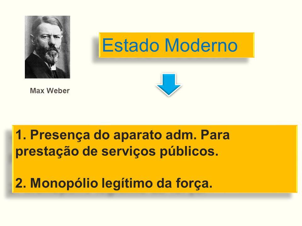 Estado Moderno Max Weber. 1. Presença do aparato adm.
