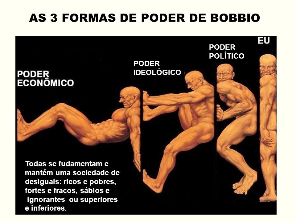 AS 3 FORMAS DE PODER DE BOBBIO