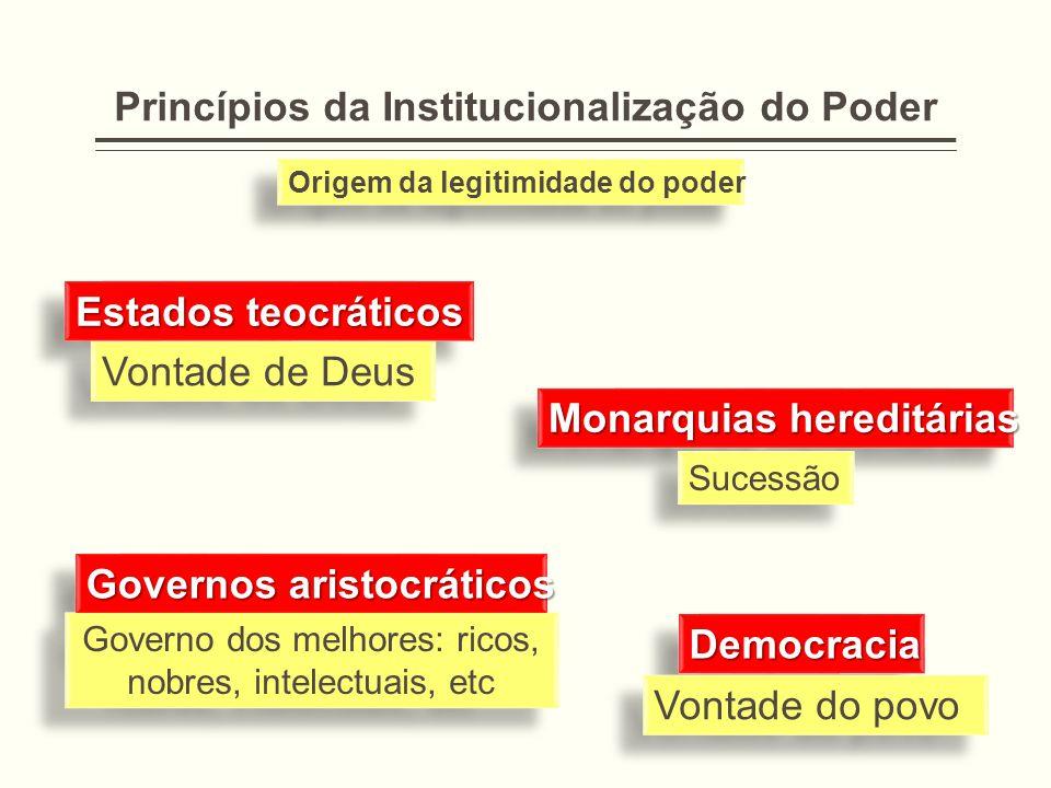 Princípios da Institucionalização do Poder