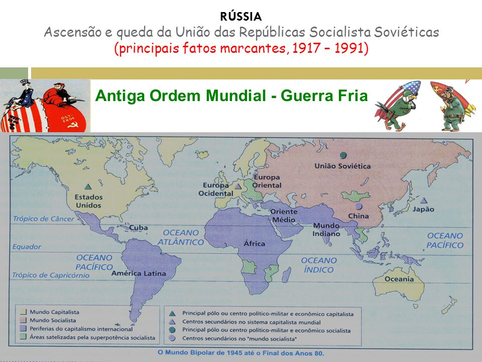 Antiga Ordem Mundial - Guerra Fria