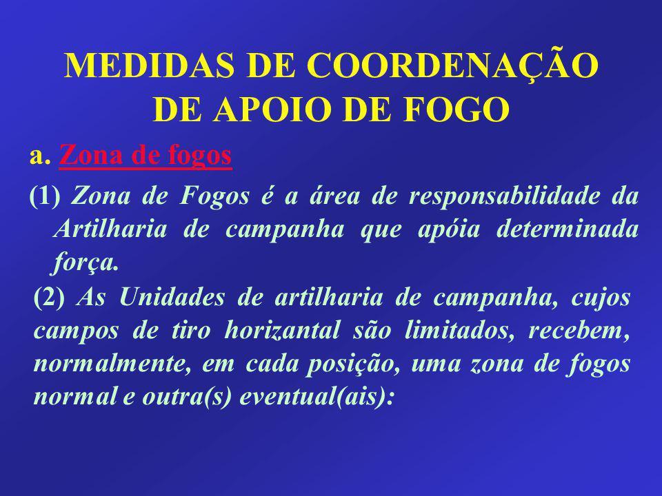 MEDIDAS DE COORDENAÇÃO DE APOIO DE FOGO