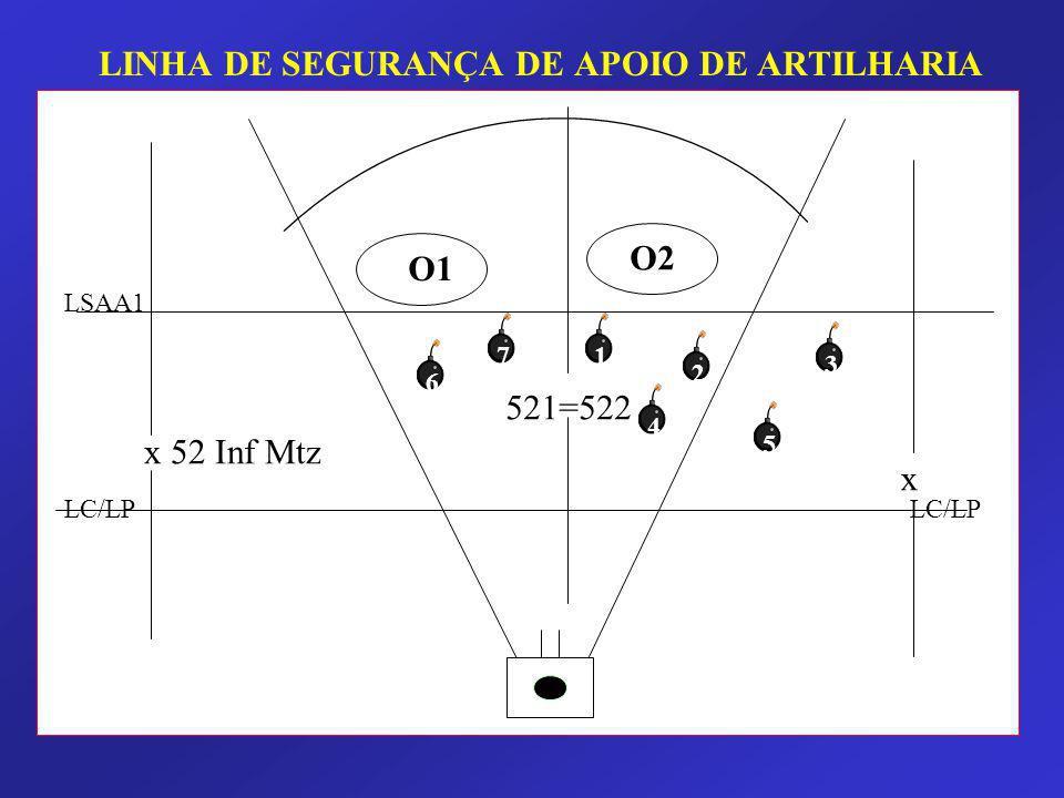 LINHA DE SEGURANÇA DE APOIO DE ARTILHARIA