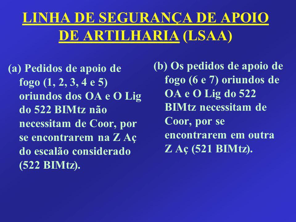 LINHA DE SEGURANÇA DE APOIO DE ARTILHARIA (LSAA)