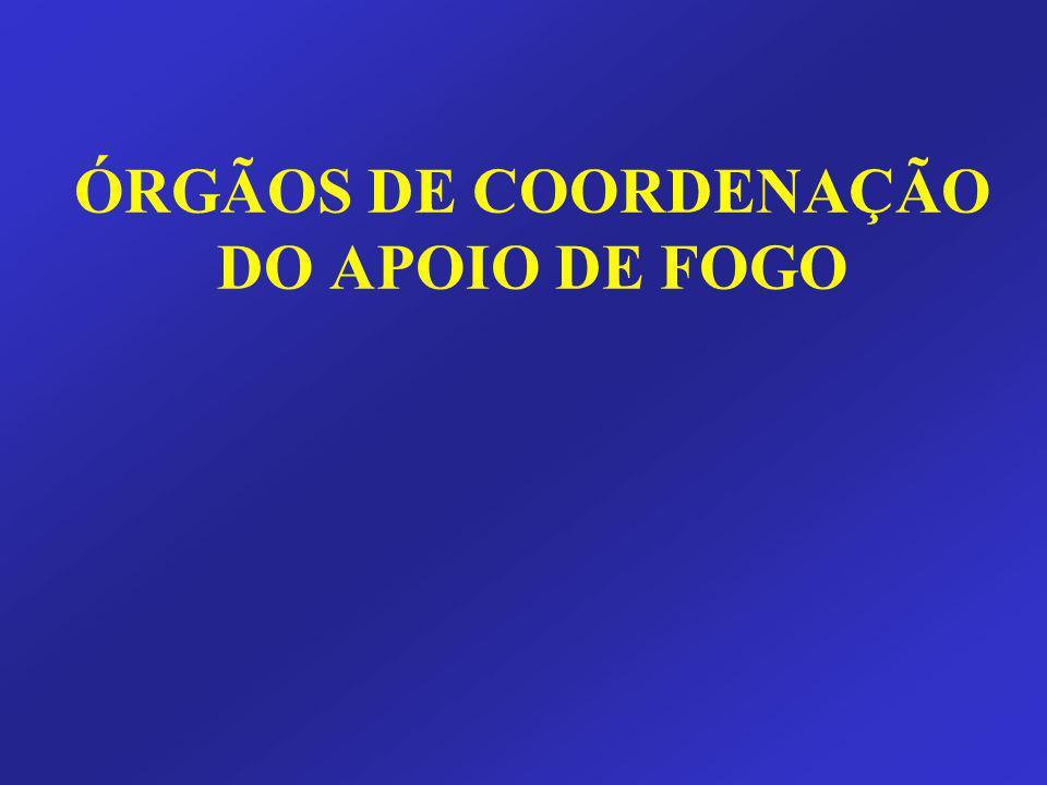 ÓRGÃOS DE COORDENAÇÃO DO APOIO DE FOGO