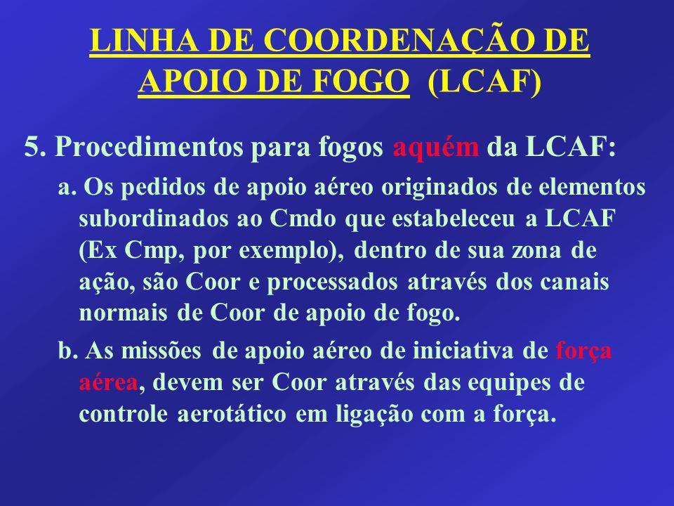 LINHA DE COORDENAÇÃO DE APOIO DE FOGO (LCAF)