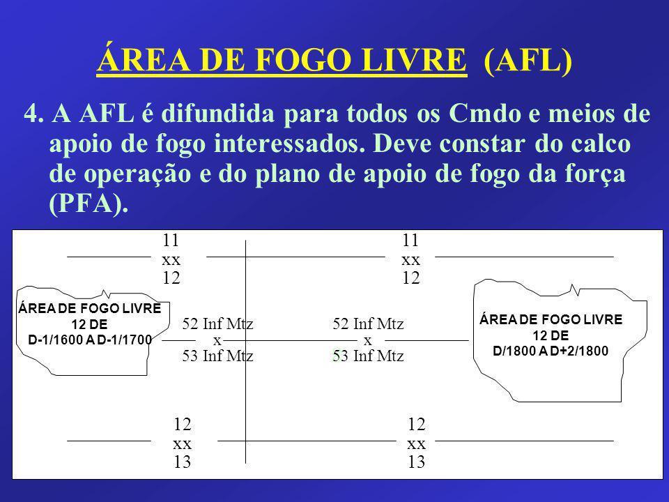 ÁREA DE FOGO LIVRE (AFL)