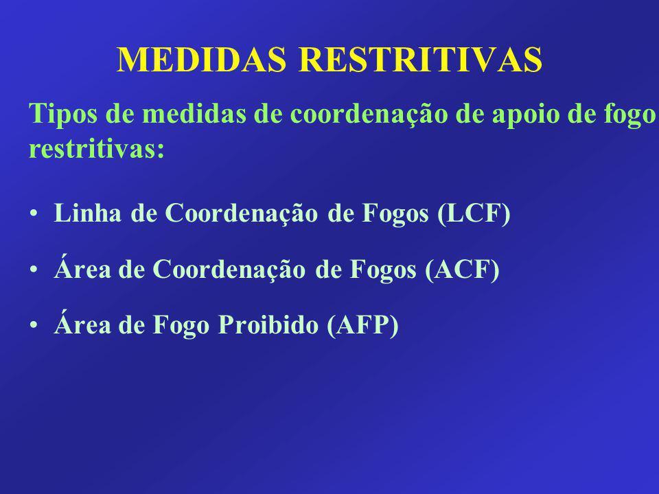 MEDIDAS RESTRITIVAS Tipos de medidas de coordenação de apoio de fogo restritivas: Linha de Coordenação de Fogos (LCF)
