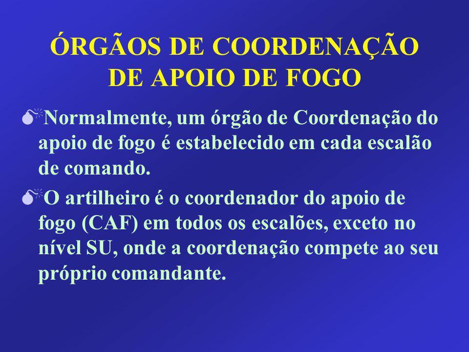 ÓRGÃOS DE COORDENAÇÃO DE APOIO DE FOGO