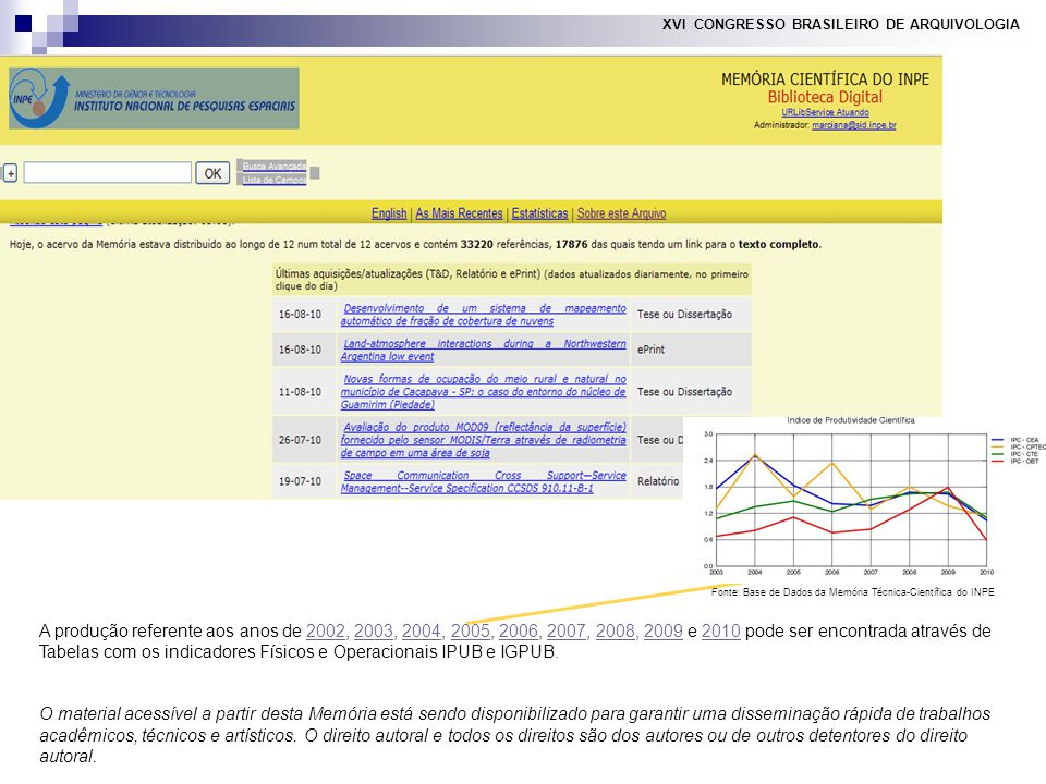 Fonte: Base de Dados da Memória Técnica-Científica do INPE