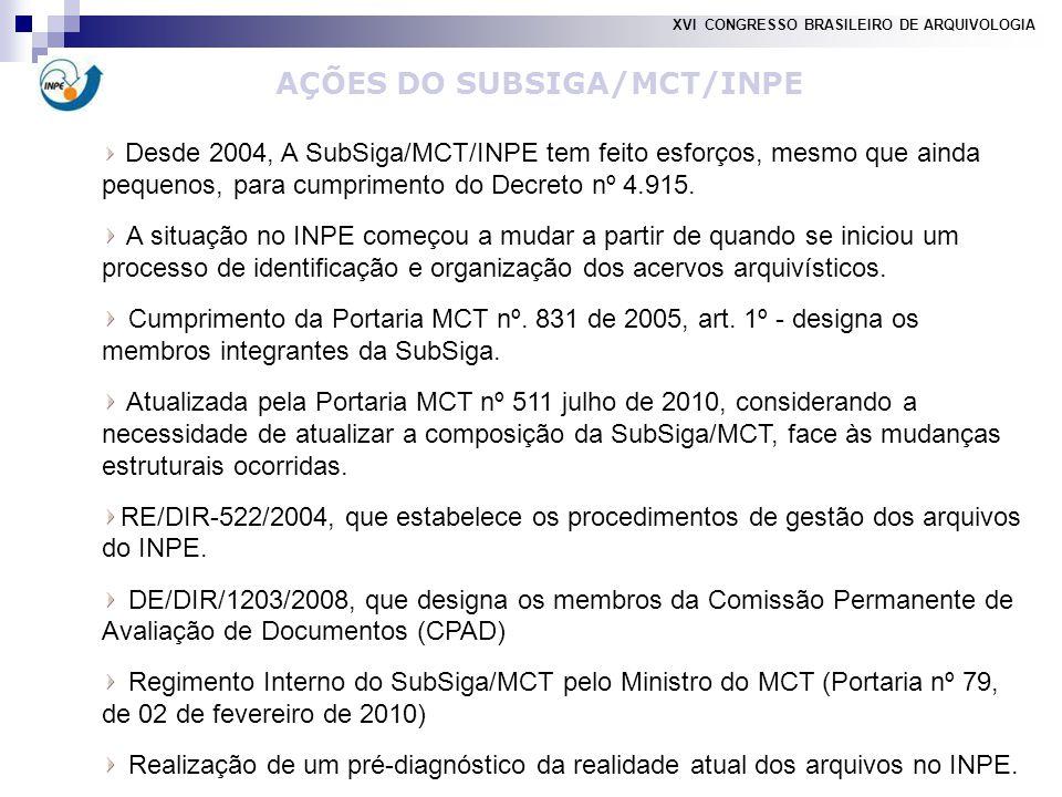 AÇÕES DO SUBSIGA/MCT/INPE