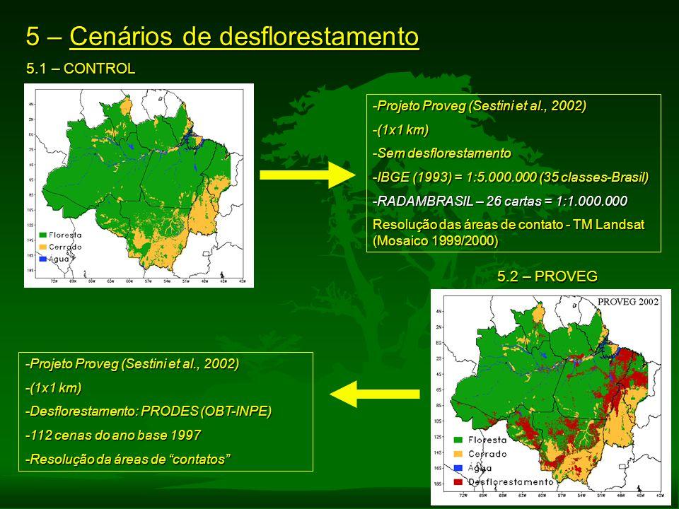 5 – Cenários de desflorestamento